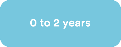 0-to-2-years