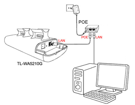100 Wireless Access Point Network Diagram Hotel Network Topology